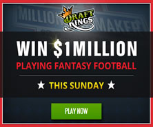 DraftKings Fantasy Golf Contest